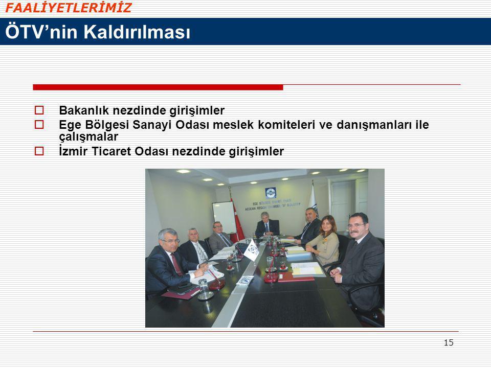 15  Bakanlık nezdinde girişimler  Ege Bölgesi Sanayi Odası meslek komiteleri ve danışmanları ile çalışmalar  İzmir Ticaret Odası nezdinde girişimle