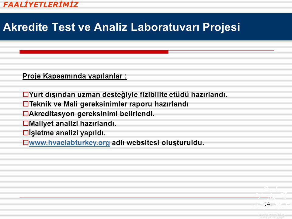 24 Proje Kapsamında yapılanlar :  Yurt dışından uzman desteğiyle fizibilite etüdü hazırlandı.  Teknik ve Mali gereksinimler raporu hazırlandı  Akre