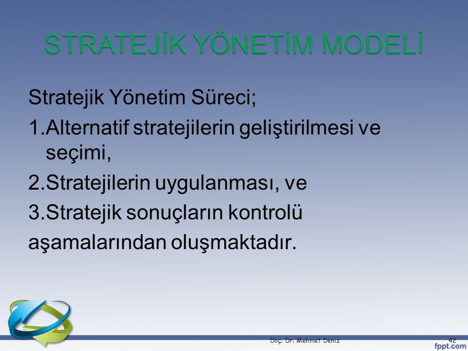 Stratejik Yönetim Süreci; 1.Alternatif stratejilerin geliştirilmesi ve seçimi, 2.Stratejilerin uygulanması, ve 3.Stratejik sonuçların kontrolü aşamalarından oluşmaktadır.