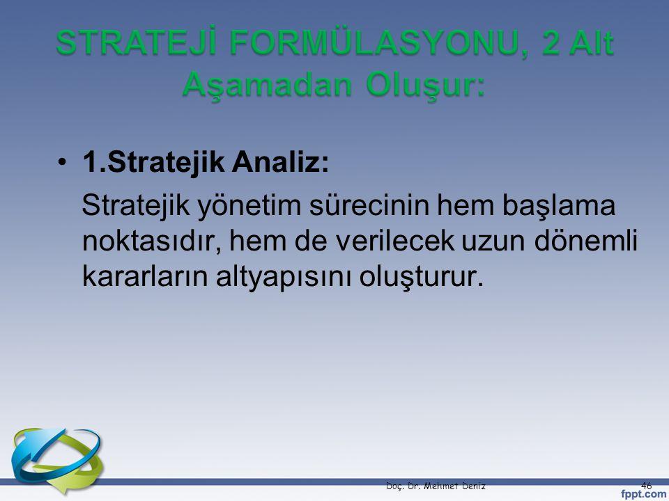 1.Stratejik Analiz: Stratejik yönetim sürecinin hem başlama noktasıdır, hem de verilecek uzun dönemli kararların altyapısını oluşturur.
