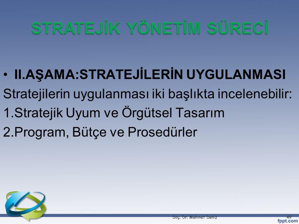 II.AŞAMA:STRATEJİLERİN UYGULANMASI Stratejilerin uygulanması iki başlıkta incelenebilir: 1.Stratejik Uyum ve Örgütsel Tasarım 2.Program, Bütçe ve Prosedürler Doç.