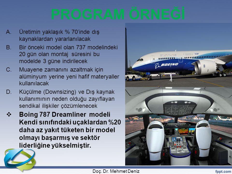 PROGRAM ÖRNEĞİ A.Üretimin yaklaşık % 70'inde dış kaynaklardan yararlanılacak B.Bir önceki model olan 737 modelindeki 20 gün olan montaj süresini bu modelde 3 güne indirilecek C.Muayene zamanını azaltmak için alüminyum yerine yeni hafif materyaller kullanılacak D.Küçülme (Downsizing) ve Dış kaynak kullanımının neden olduğu zayıflayan sendikal ilişkiler çözümlenecek  Boing 787 Dreamliner modeli Kendi sınıfındaki uçaklardan %20 daha az yakıt tüketen bir model olmayı başarmış ve sektör liderliğine yükselmiştir.