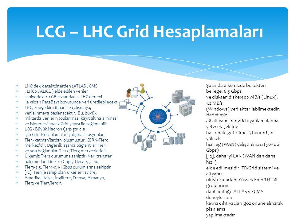  LHC'deki detektörlerden (ATLAS, CMS , LHCb, ALICE ) elde edilen veriler  saniyede 0.1-1 GB arasındadır. LHC deneyi  ile yılda 1 PetaBayt boyutund