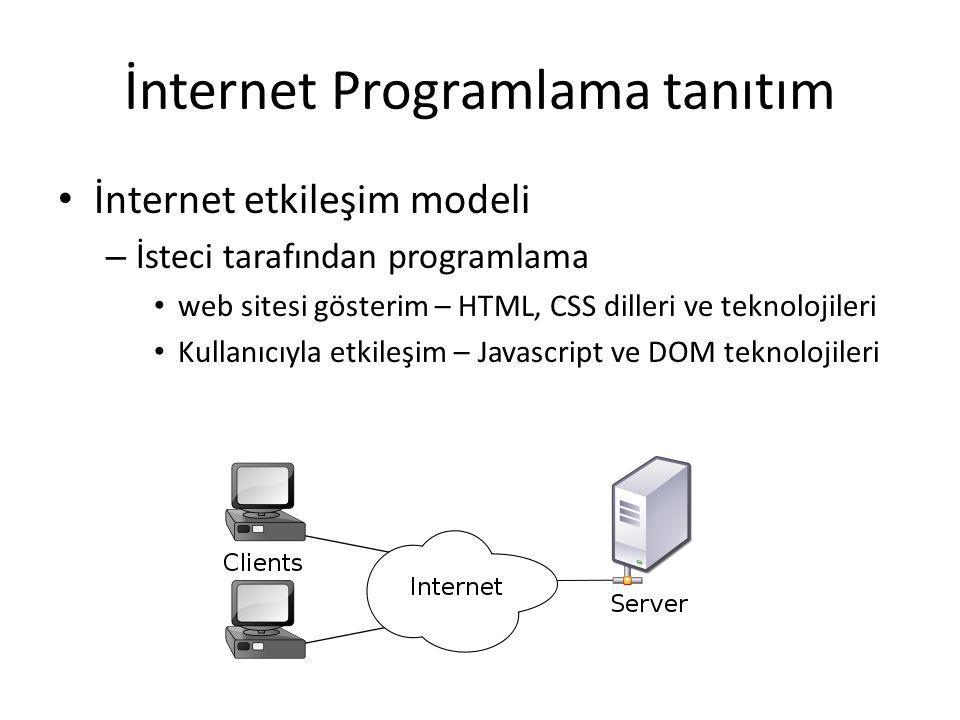İnternet Programlama tanıtım İnternet etkileşim modeli – İsteci tarafından programlama web sitesi gösterim – HTML, CSS dilleri ve teknolojileri Kullan