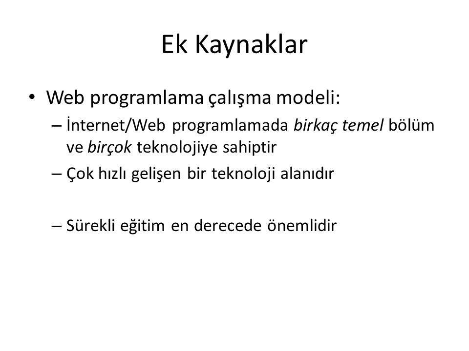 Ek Kaynaklar Web programlama çalışma modeli: – İnternet/Web programlamada birkaç temel bölüm ve birçok teknolojiye sahiptir – Çok hızlı gelişen bir teknoloji alanıdır – Sürekli eğitim en derecede önemlidir
