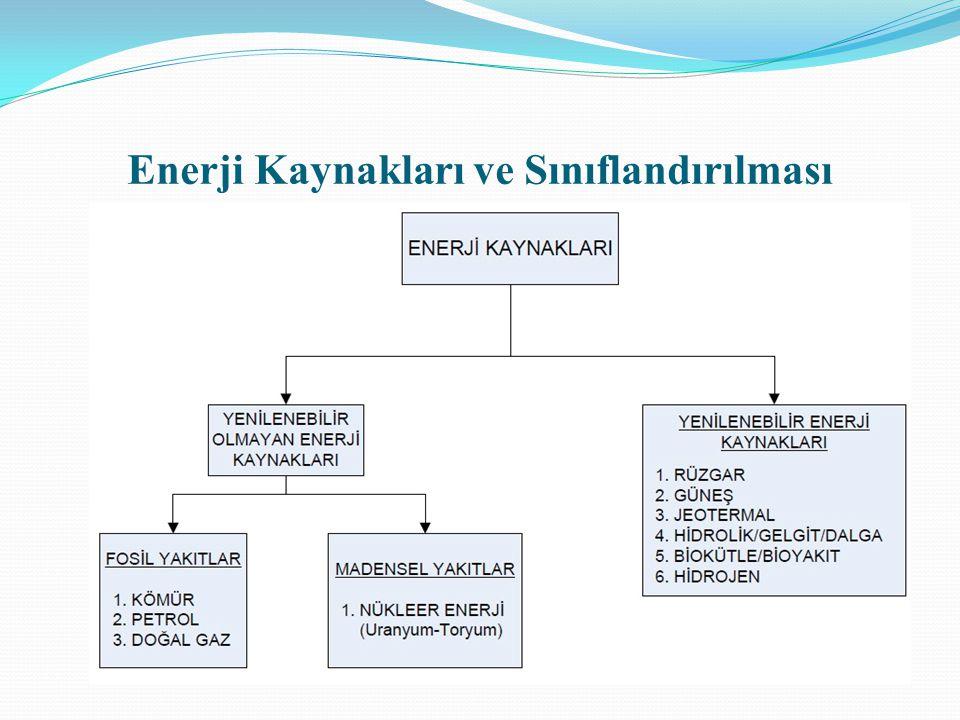 Enerji Kaynakları ve Sınıflandırılması
