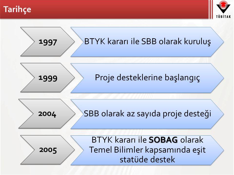 Tarihçe 1997 BTYK kararı ile SBB olarak kuruluş 1999 Proje desteklerine başlangıç 2004 SBB olarak az sayıda proje desteği 2005 SOBAG BTYK kararı ile SOBAG olarak Temel Bilimler kapsamında eşit statüde destek