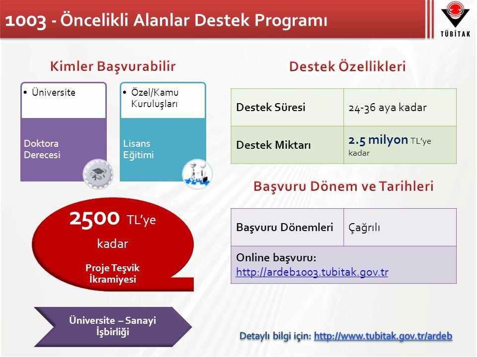 1003 - Öncelikli Alanlar Destek Programı Destek Süresi24-36 aya kadar Destek Miktarı 2.5 milyon TL'ye kadar Başvuru DönemleriÇağrılı Online başvuru: http://ardeb1003.tubitak.gov.tr http://ardeb1003.tubitak.gov.tr Üniversite Doktora Derecesi Özel/Kamu Kuruluşları Lisans Eğitimi Üniversite – Sanayi İşbirliği 2500 TL'ye kadar Proje Teşvik İkramiyesi