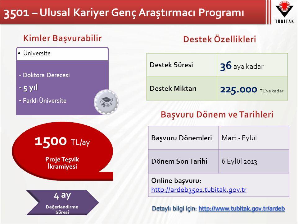 3501 – Ulusal Kariyer Genç Araştırmacı Programı Destek Süresi 36 aya kadar Destek Miktarı 225.000 TL'ye kadar Üniversite - - Doktora Derecesi - 5 yıl - - Farklı Üniversite 4 ay Değerlendirme Süresi 1500 TL/ay Proje Teşvik İkramiyesi Başvuru DönemleriMart - Eylül Dönem Son Tarihi6 Eylül 2013 Online başvuru: http://ardeb3501.tubitak.gov.tr http://ardeb3501.tubitak.gov.tr