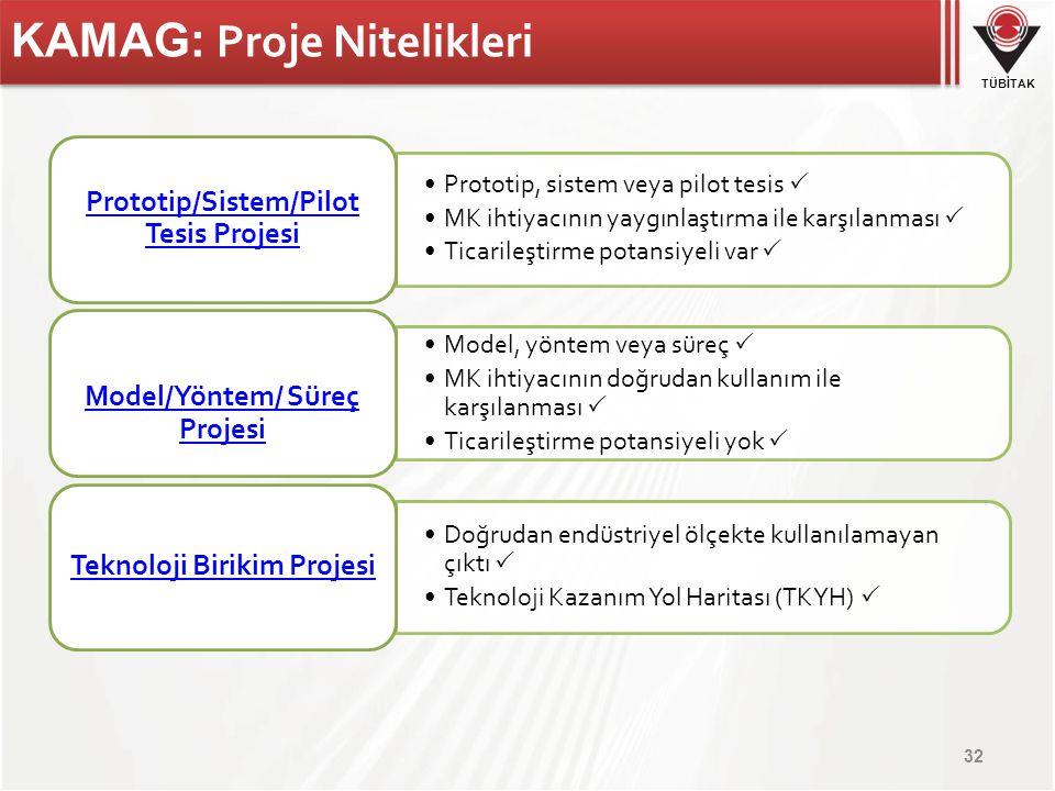 TÜBİTAK KAMAG: Proje Nitelikleri 32 Prototip, sistem veya pilot tesis  MK ihtiyacının yaygınlaştırma ile karşılanması  Ticarileştirme potansiyeli var  Prototip/Sistem/Pilot Tesis Projesi Model, yöntem veya süreç  MK ihtiyacının doğrudan kullanım ile karşılanması  Ticarileştirme potansiyeli yok  Model/Yöntem/ Süreç Projesi Doğrudan endüstriyel ölçekte kullanılamayan çıktı  Teknoloji Kazanım Yol Haritası (TKYH)  Teknoloji Birikim Projesi