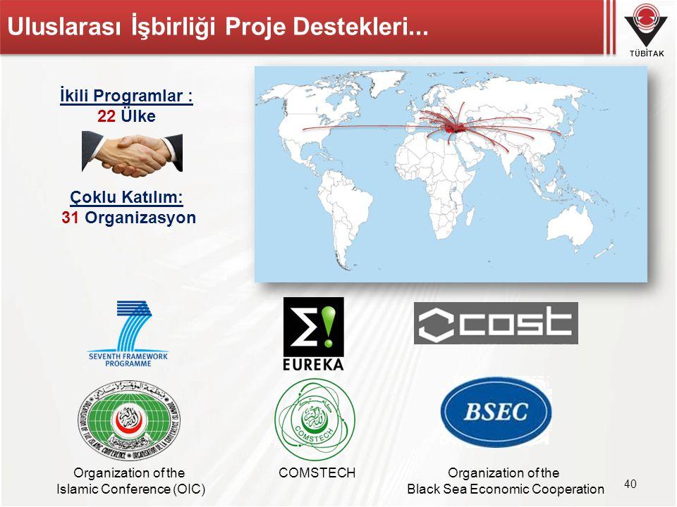 TÜBİTAK 40 İkili Programlar : 22 Ülke Çoklu Katılım: 31 Organizasyon Organization of the Islamic Conference (OIC) COMSTECHOrganization of the Black Sea Economic Cooperation Uluslarası İşbirliği Proje Destekleri...