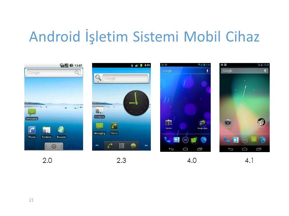 21 İŞLETİM SİSTEMLERİ - EYLÜL 2012 Android İşletim Sistemi Mobil Cihaz 2.02.34.04.1