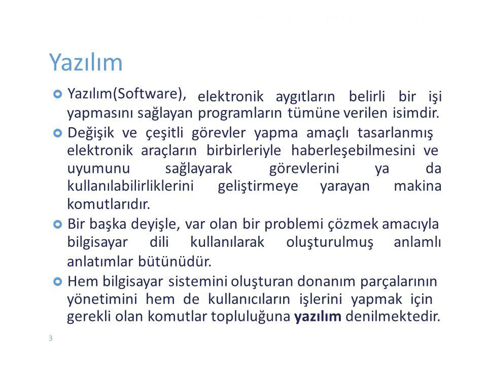 Yazılım  Yazılım(Software), yapmasını sağlayan programların tümüne verilen isimdir.  Değişik ve çeşitli görevler yapma amaçlı tasarlanmış elektronik