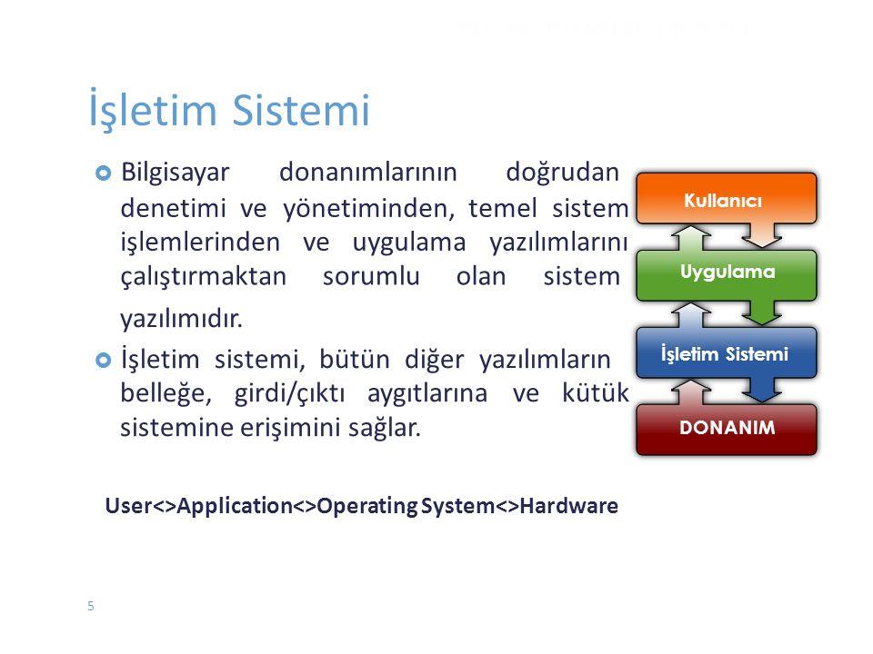 İşletim Sistemi  Bilgisayardonanımlarınındoğrudan denetimi ve yönetiminden, temel sistem işlemlerinden ve uygulama yazılımlarını çalıştırmaktansoruml