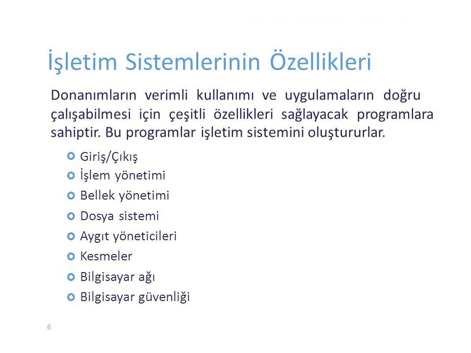 İşletim Sistemleri  Unix -Unix Çeşitleri  System V, BSD, Solaris, AIX..