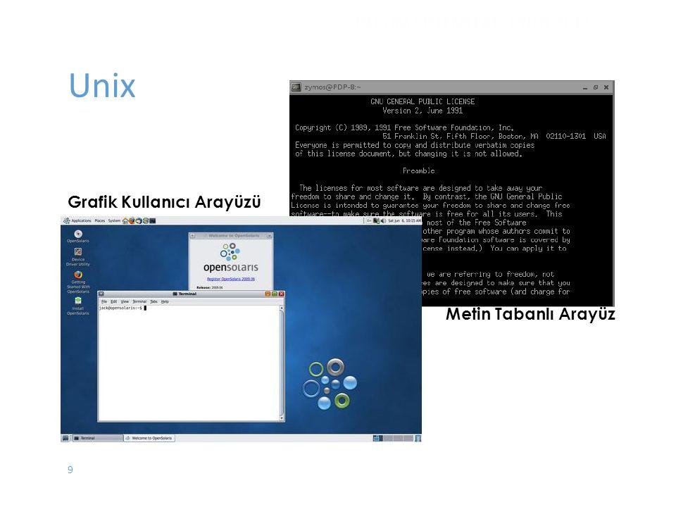 Linux  Linux, işletim sisteminin çekirdeğidir, aynı zamanda genel adıdır.