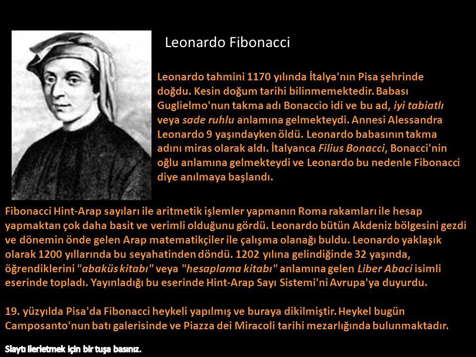 Fibonacci Hint-Arap sayıları ile aritmetik işlemler yapmanın Roma rakamları ile hesap yapmaktan çok daha basit ve verimli olduğunu gördü. Leonardo büt