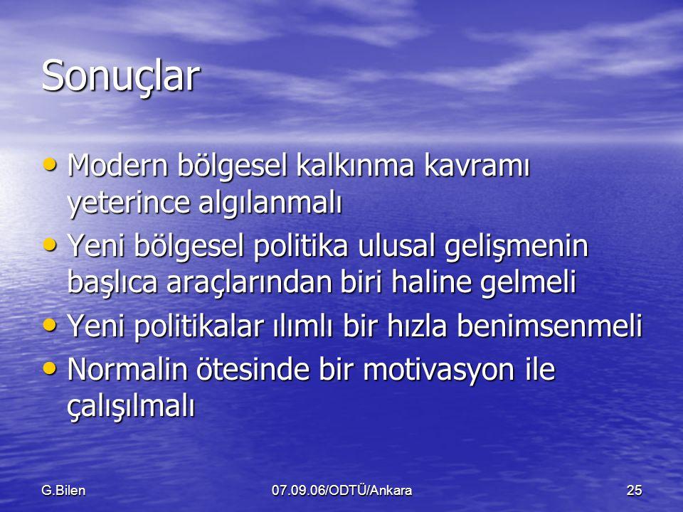 G.Bilen07.09.06/ODTÜ/Ankara25 Sonuçlar Modern bölgesel kalkınma kavramı yeterince algılanmalı Modern bölgesel kalkınma kavramı yeterince algılanmalı Yeni bölgesel politika ulusal gelişmenin başlıca araçlarından biri haline gelmeli Yeni bölgesel politika ulusal gelişmenin başlıca araçlarından biri haline gelmeli Yeni politikalar ılımlı bir hızla benimsenmeli Yeni politikalar ılımlı bir hızla benimsenmeli Normalin ötesinde bir motivasyon ile çalışılmalı Normalin ötesinde bir motivasyon ile çalışılmalı
