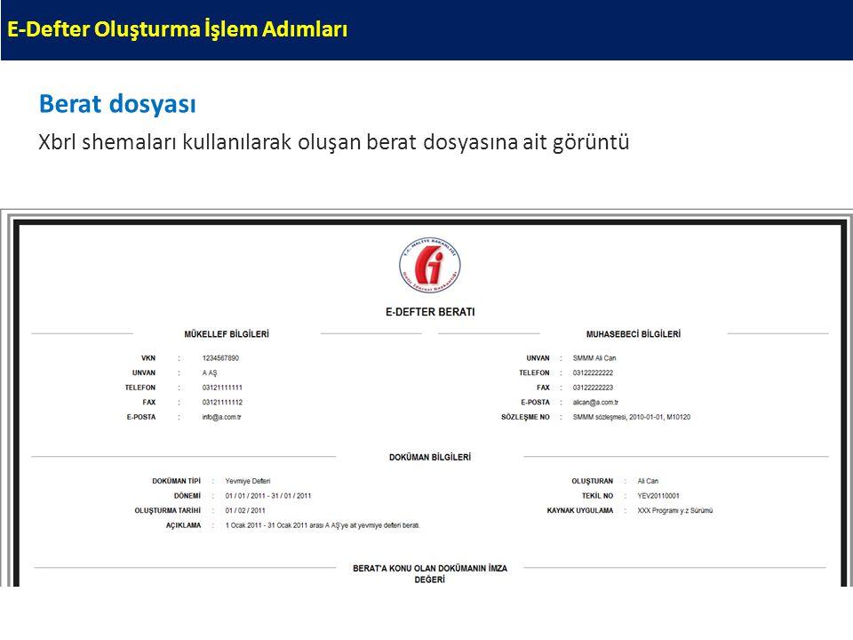 Berat dosyası Xbrl shemaları kullanılarak oluşan berat dosyasına ait görüntü E-Defter Oluşturma İşlem Adımları
