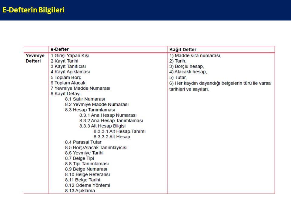 Elektronik Defter Dosyası Xbrl shemaları kullanılarak oluşan yevmiye dosyasına ait görüntü E-Defter Oluşturma İşlem Adımları
