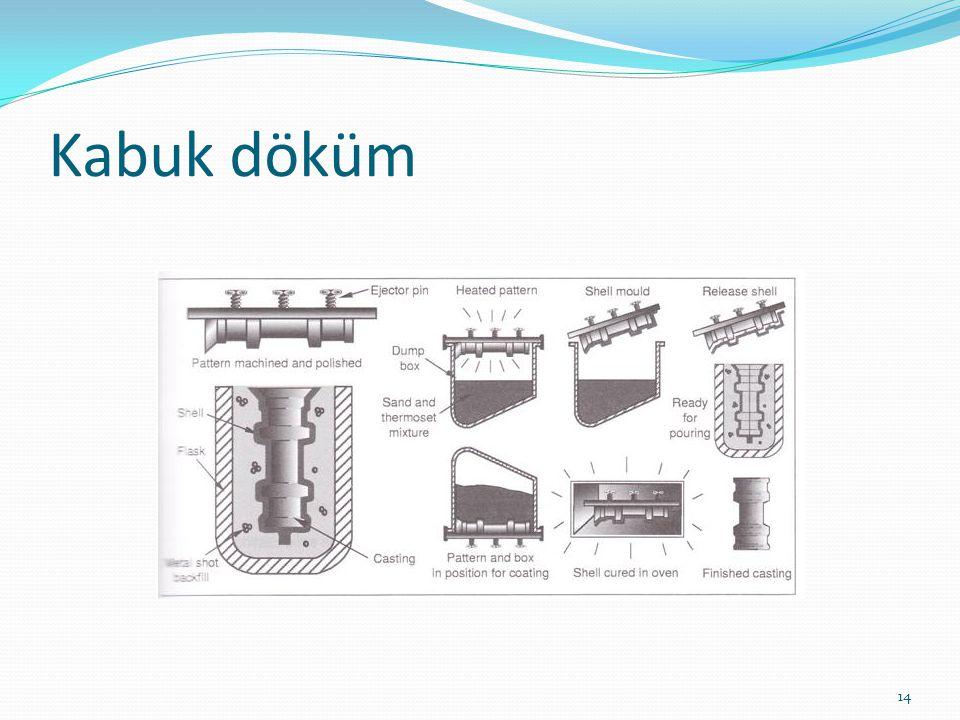 Kabuk döküm 14