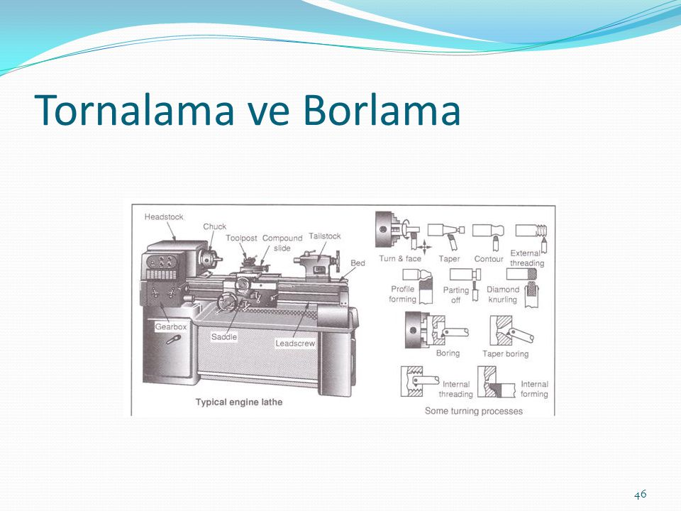 Tornalama ve Borlama 46