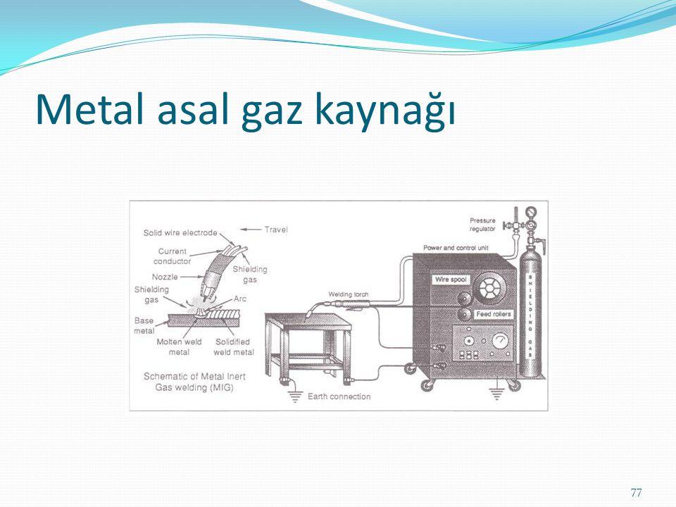 Metal asal gaz kaynağı 77