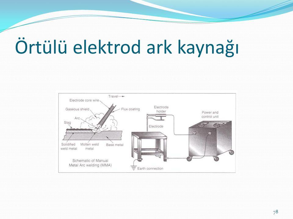 Örtülü elektrod ark kaynağı 78