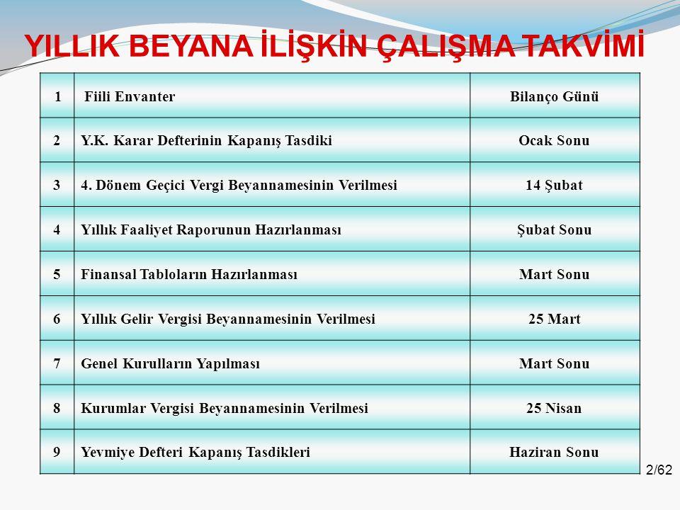 13/62 TTK'na göre bilanço kalemlerinin Türkiye Muhasebe Standartlarına göre değerlenmesi gerekmektedir.