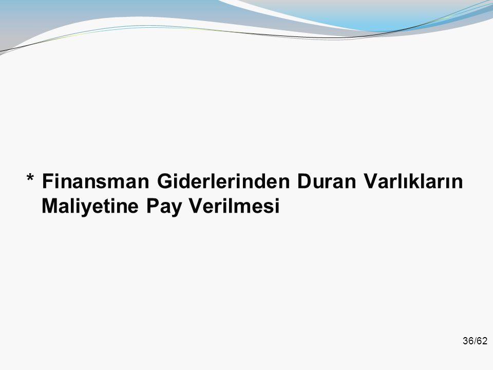 36/62 * Finansman Giderlerinden Duran Varlıkların Maliyetine Pay Verilmesi