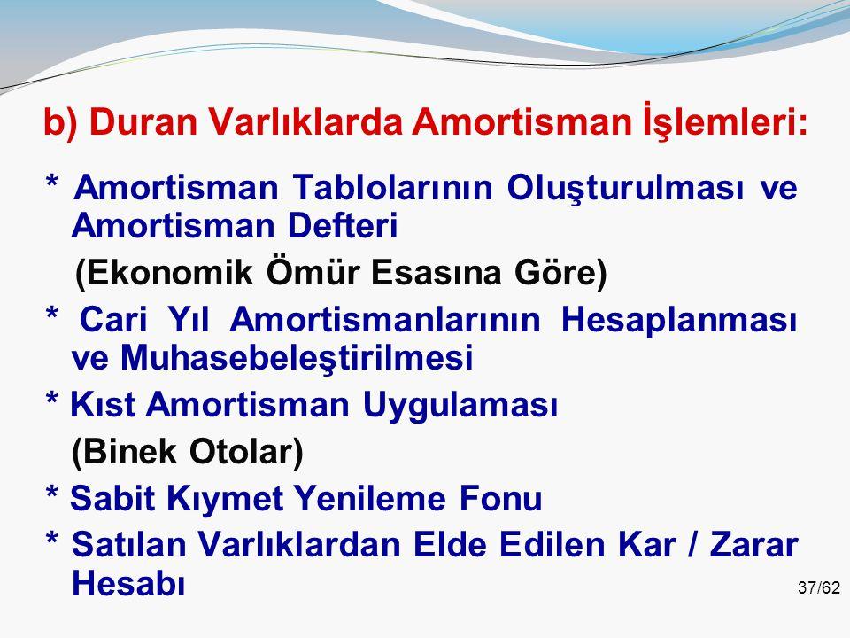 37/62 b) Duran Varlıklarda Amortisman İşlemleri: * Amortisman Tablolarının Oluşturulması ve Amortisman Defteri (Ekonomik Ömür Esasına Göre) * Cari Yıl
