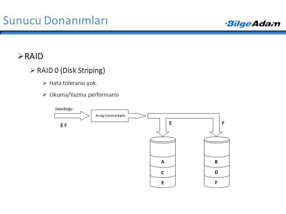 Sunucu Donanımları  RAID  RAID 0 (Disk Striping)  Hata toleransı yok.  Okuma/Yazma performansı