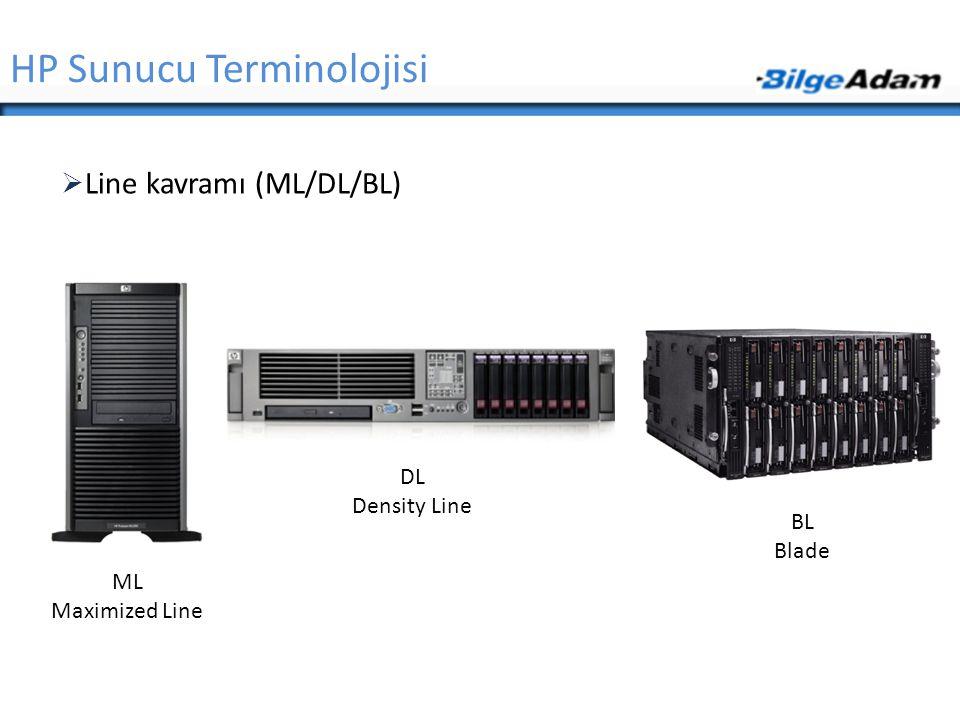 HP Sunucu Terminolojisi  Line kavramı (ML/DL/BL) ML Maximized Line DL Density Line BL Blade