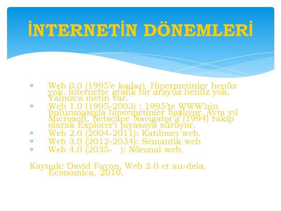  Web 0.0 (1995'e kadar) Hipermetinler henüz yok. İ nternette grafik bir arayüz henüz yok. Yalnızca metin var.  Web 1.0 (1995-2003) : 1995'te WWW'nin