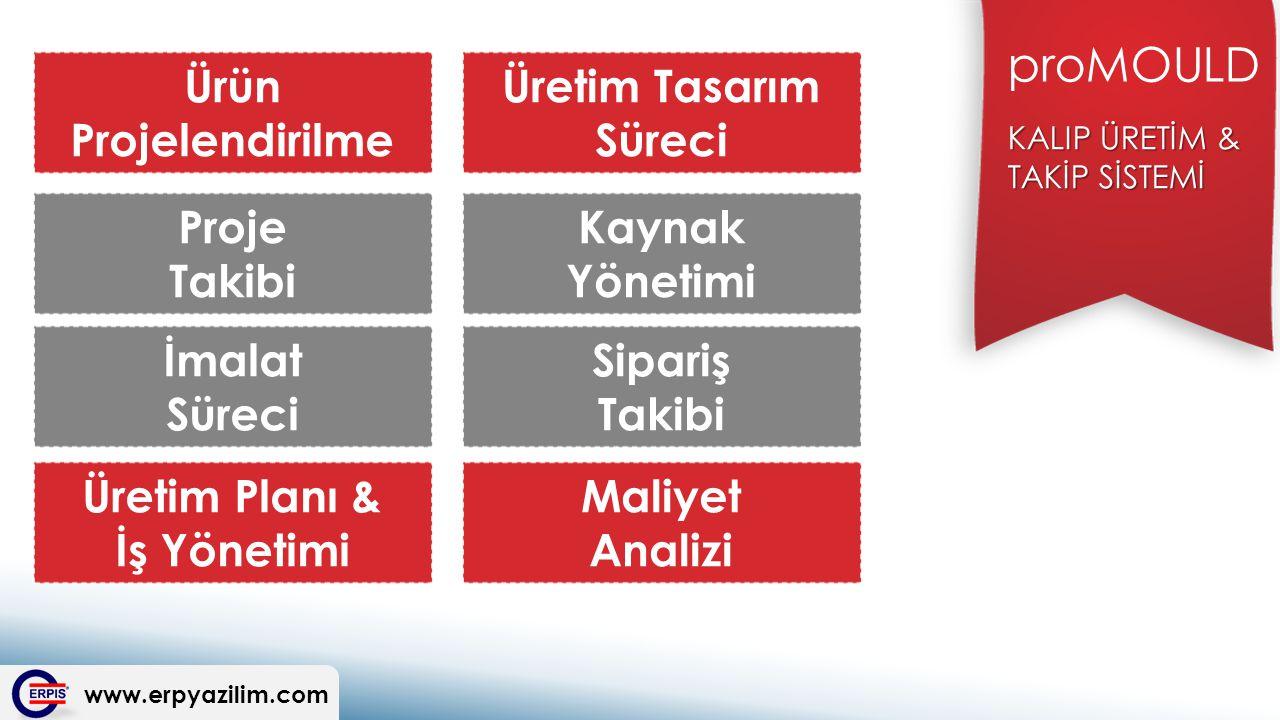 KALIP ÜRETİM & TAKİP SİSTEMİ proMOULD Ürün Projelendirme Ürün Projelendirme Proje Formu www.erpyazilim.com Proje Doküman Yönetimi