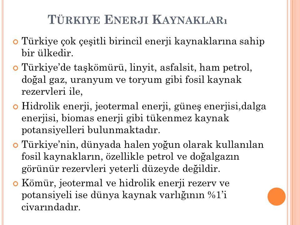 T ÜRKIYE E NERJI K AYNAKLARı Türkiye çok çeşitli birincil enerji kaynaklarına sahip bir ülkedir. Türkiye'de taşkömürü, linyit, asfalsit, ham petrol, d