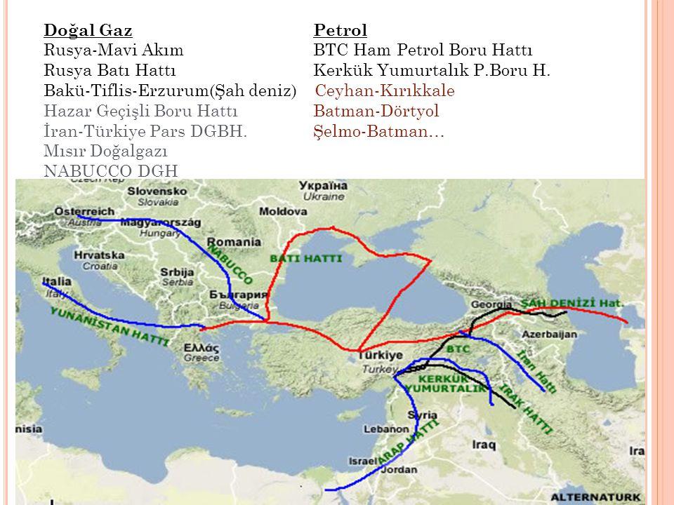 Doğal GazPetrol Rusya-Mavi AkımBTC Ham Petrol Boru Hattı Rusya Batı HattıKerkük Yumurtalık P.Boru H. Bakü-Tiflis-Erzurum(Şah deniz) Ceyhan-Kırıkkale H