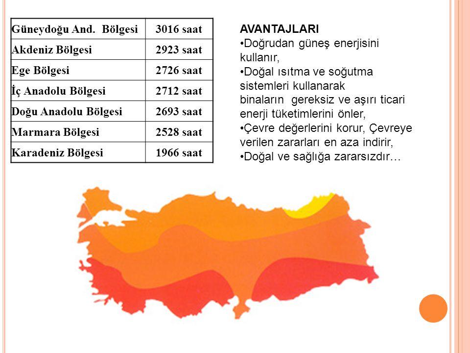Güneydoğu And. Bölgesi3016 saat Akdeniz Bölgesi2923 saat Ege Bölgesi2726 saat İç Anadolu Bölgesi2712 saat Doğu Anadolu Bölgesi2693 saat Marmara Bölges