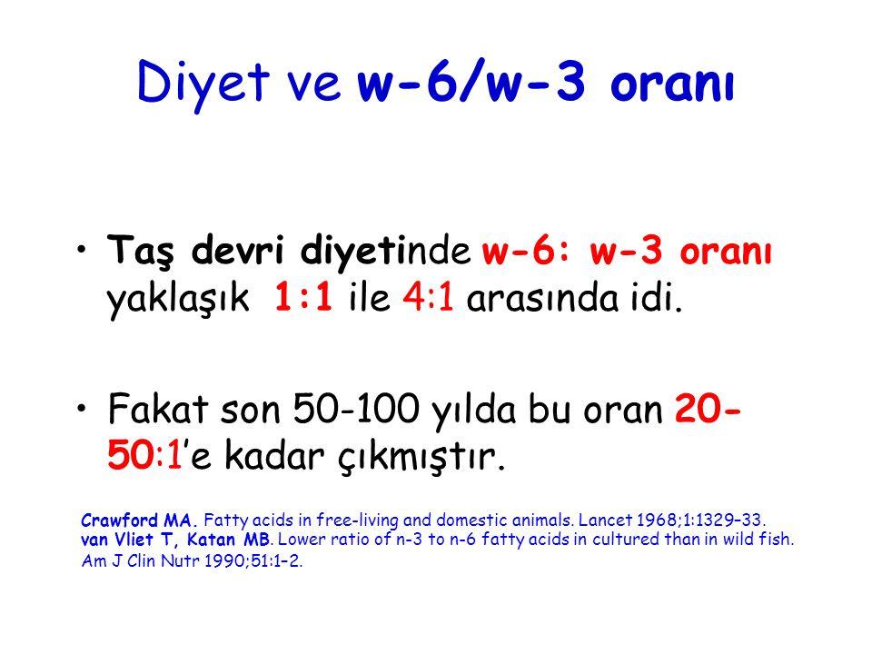 Diyet ve w-6/w-3 oranı Taş devri diyetinde w-6: w-3 oranı yaklaşık 1:1 ile 4:1 arasında idi. Fakat son 50-100 yılda bu oran 20- 50:1'e kadar çıkmıştır