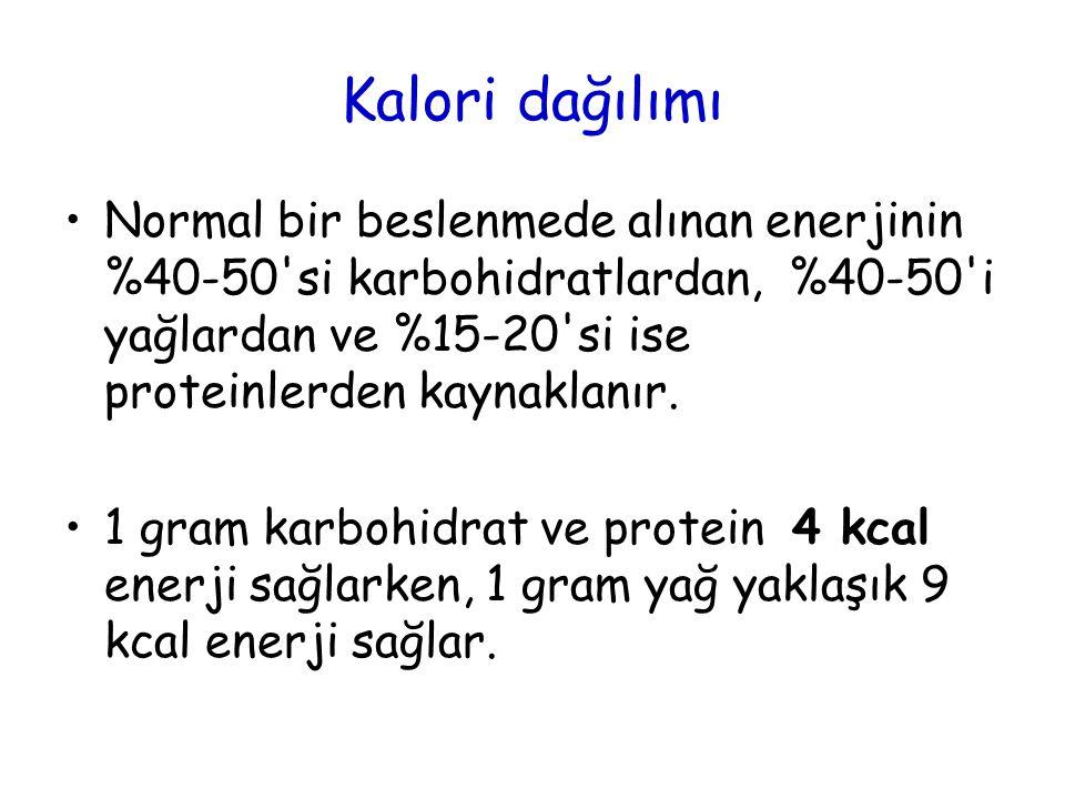 Kalori dağılımı Normal bir beslenmede alınan enerjinin %40-50 si karbohidratlardan, %40-50 i yağlardan ve %15-20 si ise proteinlerden kaynaklanır.