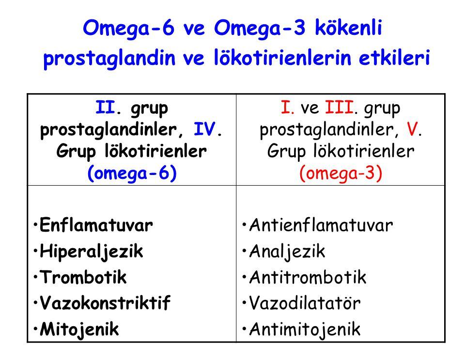 Omega-6 ve Omega-3 kökenli prostaglandin ve lökotirienlerin etkileri II. grup prostaglandinler, IV. Grup lökotirienler (omega-6) I. ve III. grup prost