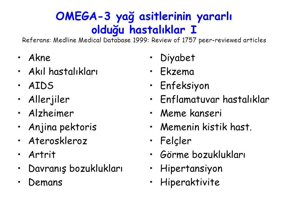 OMEGA-3 yağ asitlerinin yararlı olduğu hastalıklar I Referans: Medline Medical Database 1999: Review of 1757 peer-reviewed articles Akne Akıl hastalık