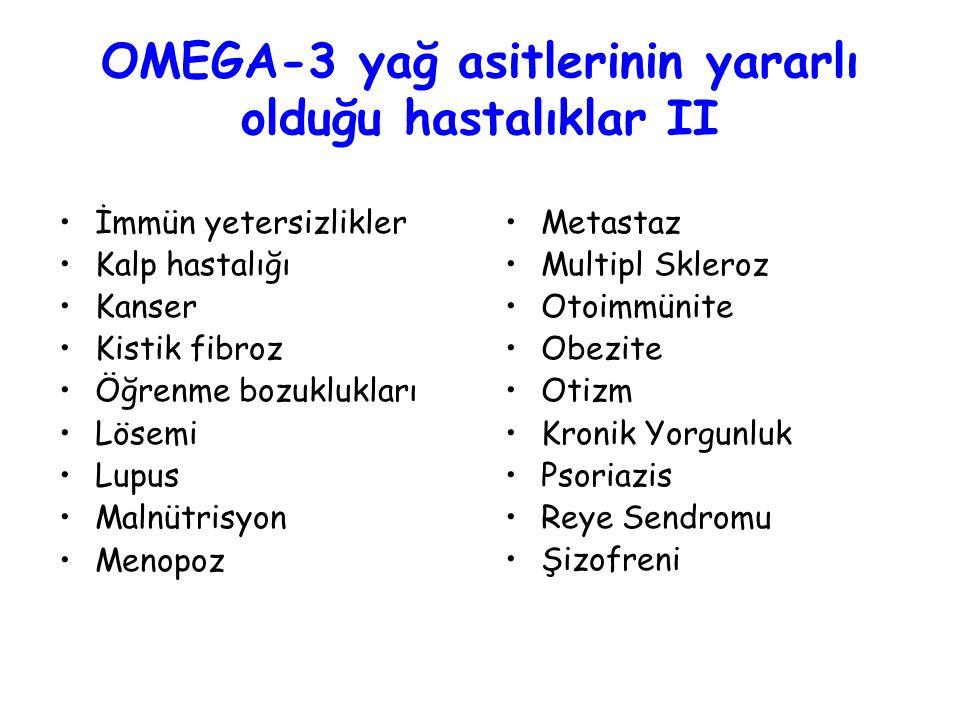 OMEGA-3 yağ asitlerinin yararlı olduğu hastalıklar II İmmün yetersizlikler Kalp hastalığı Kanser Kistik fibroz Öğrenme bozuklukları Lösemi Lupus Malnütrisyon Menopoz Metastaz Multipl Skleroz Otoimmünite Obezite Otizm Kronik Yorgunluk Psoriazis Reye Sendromu Şizofreni