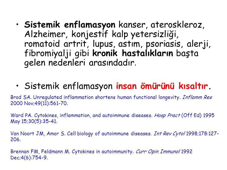 Brod SA. Unregulated inflammation shortens human functional longevity. Inflamm Res 2000 Nov;49(11):561-70. Ward PA. Cytokines, inflammation, and autoi