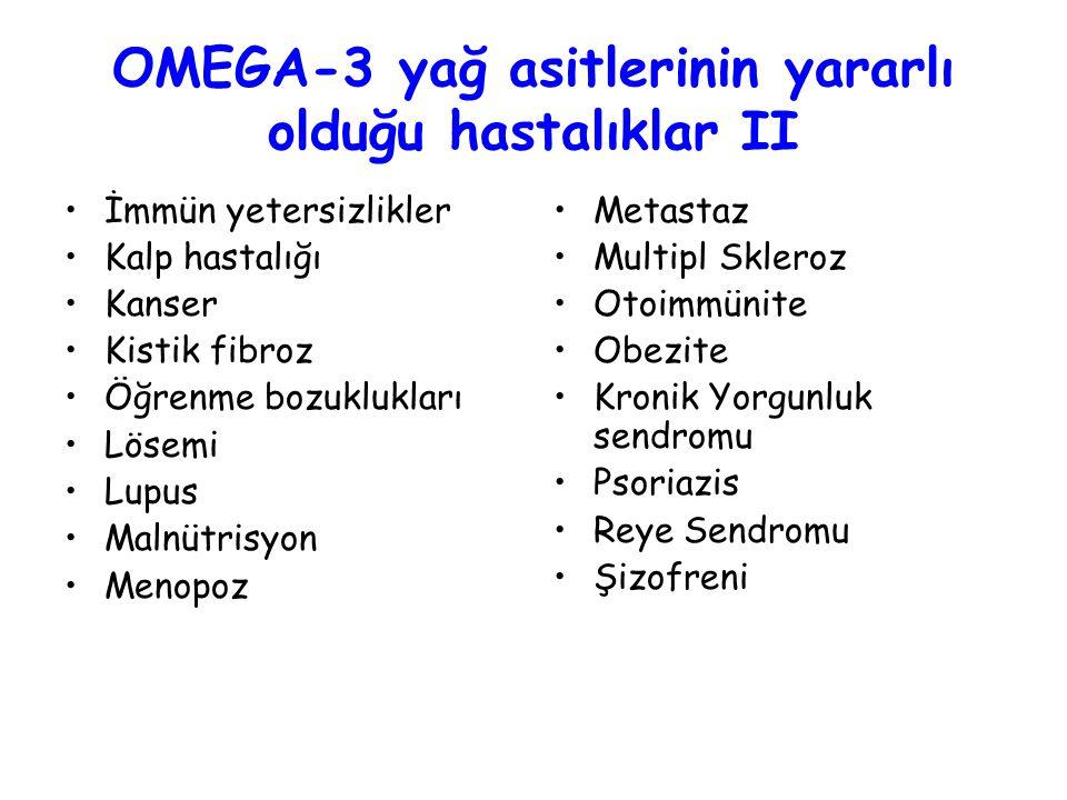 OMEGA-3 yağ asitlerinin yararlı olduğu hastalıklar II İmmün yetersizlikler Kalp hastalığı Kanser Kistik fibroz Öğrenme bozuklukları Lösemi Lupus Malnütrisyon Menopoz Metastaz Multipl Skleroz Otoimmünite Obezite Kronik Yorgunluk sendromu Psoriazis Reye Sendromu Şizofreni