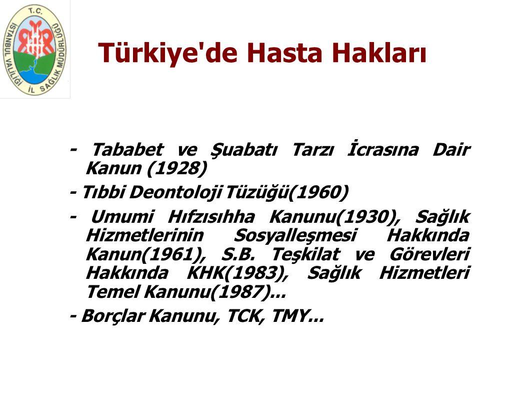 Türkiye'de Hasta Hakları - Tababet ve Şuabatı Tarzı İcrasına Dair Kanun (1928) - Tıbbi Deontoloji Tüzüğü(1960) - Umumi Hıfzısıhha Kanunu(1930), Sağl