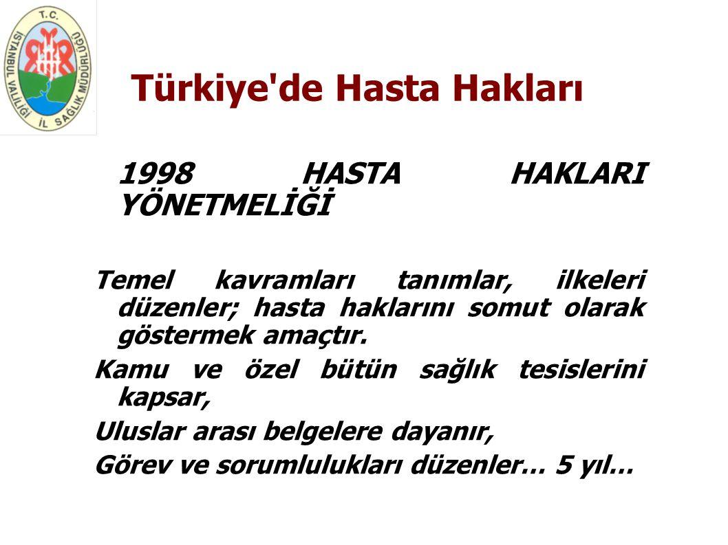 Türkiye'de Hasta Hakları 1998 HASTA HAKLARI YÖNETMELİĞİ Temel kavramları tanımlar, ilkeleri düzenler; hasta haklarını somut olarak göstermek amaçtır.