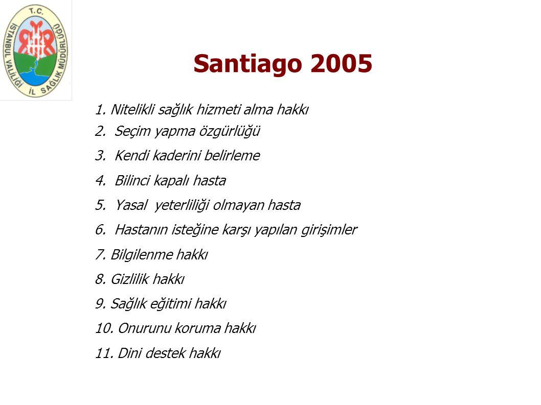 Santiago 2005 1. Nitelikli sağlık hizmeti alma hakkı 2. Seçim yapma özgürlüğü 3. Kendi kaderini belirleme 4. Bilinci kapalı hasta 5. Yasal yeterliliği