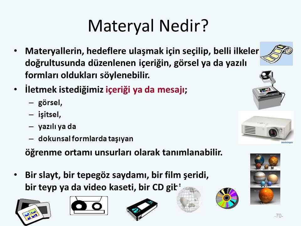 -70- Materyal Nedir.