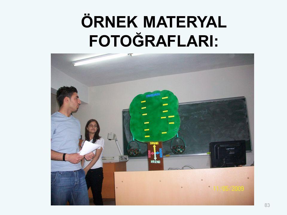83 ÖRNEK MATERYAL FOTOĞRAFLARI: